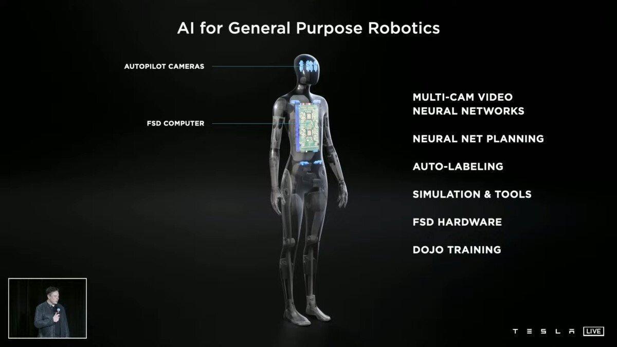 Илон Маск представил робота-гуманоида Tesla Bot с искусственным интеллектом Tesla (tesla bot robot ai day projet 2 1200x675 1)