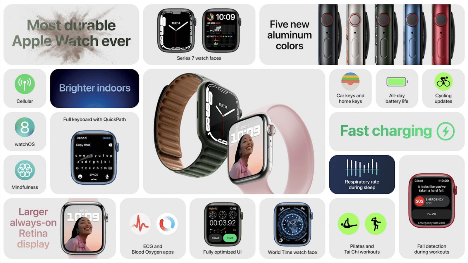 Apple выпустила Apple Watch series 7, самые прочные часы (20210914173044 651853 1)