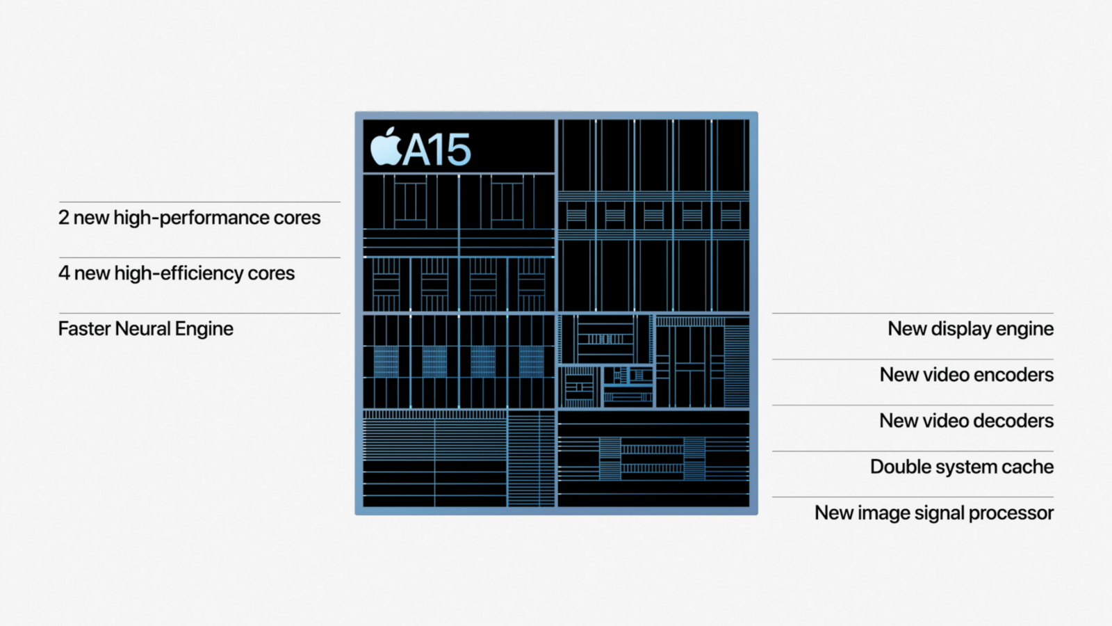 Apple показала iPhone 13 Pro и iPhone 13 Pro Max официально (20210914180120 485379)
