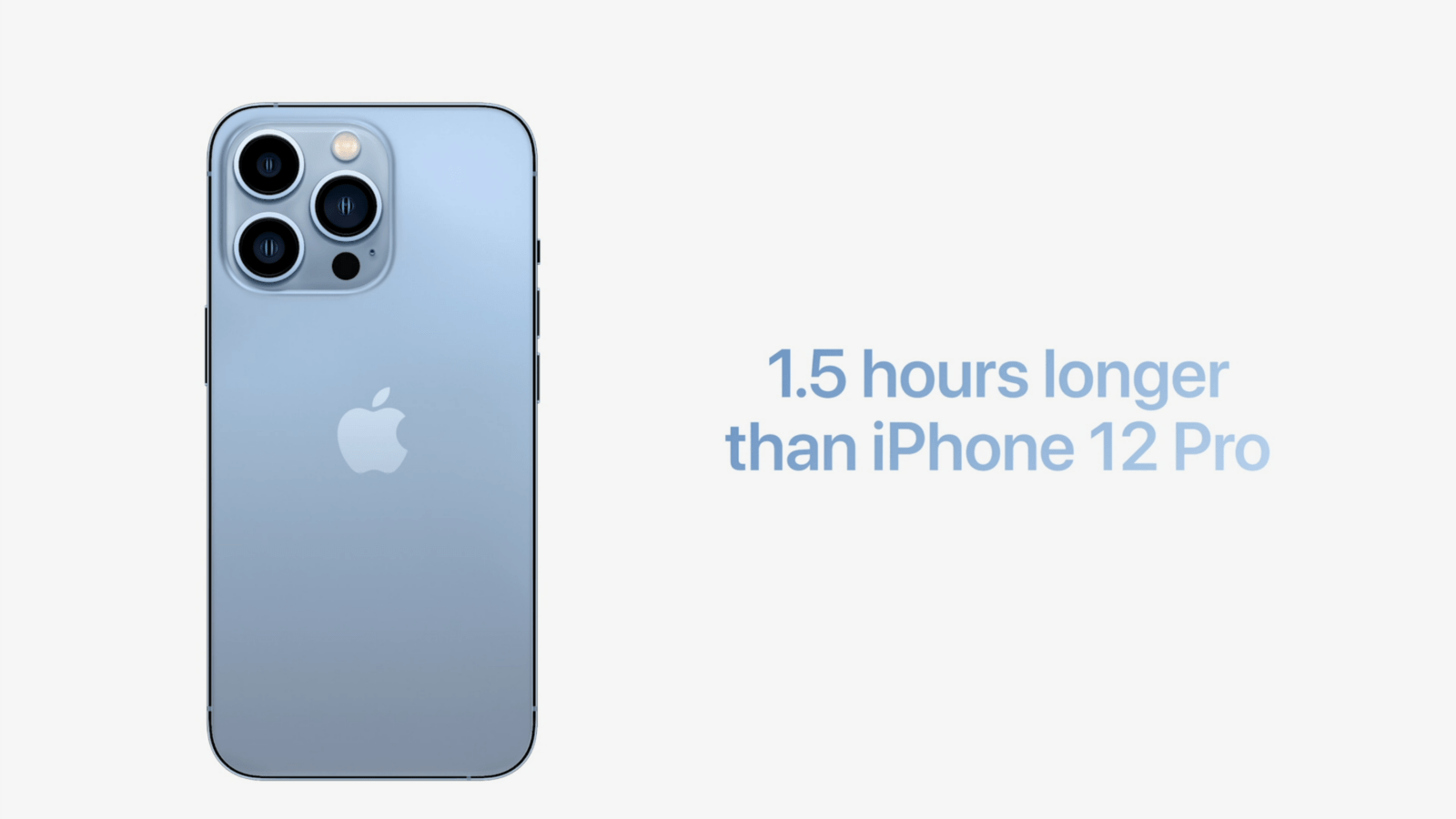 Apple показала iPhone 13 Pro и iPhone 13 Pro Max официально (20210914181436 874692 1)