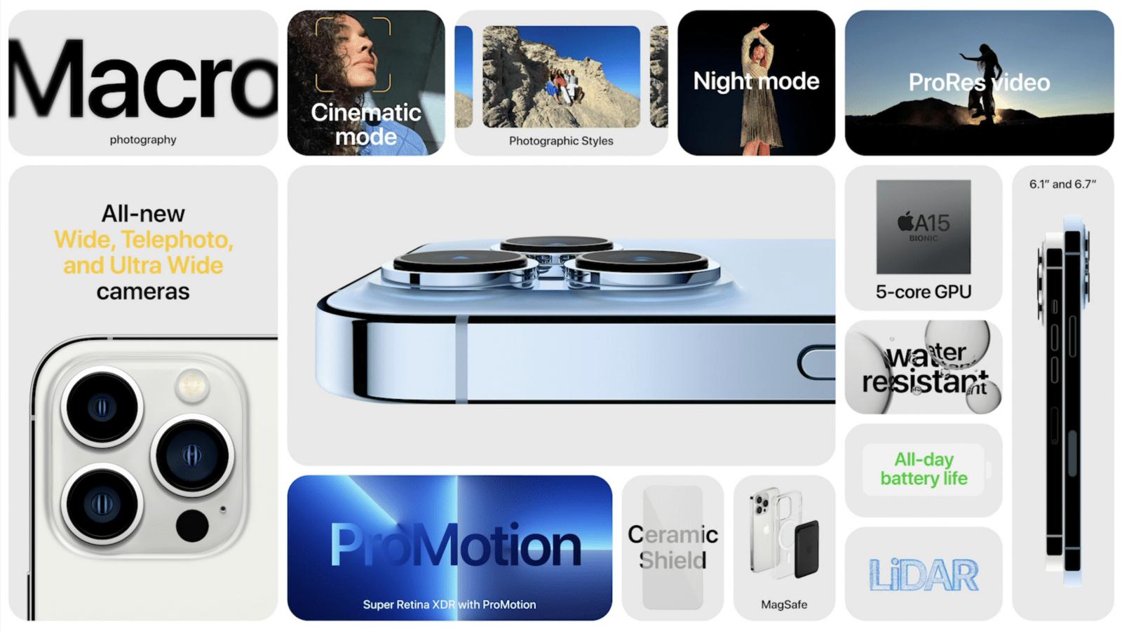 Apple показала iPhone 13 Pro и iPhone 13 Pro Max официально (20210914181451 292082)