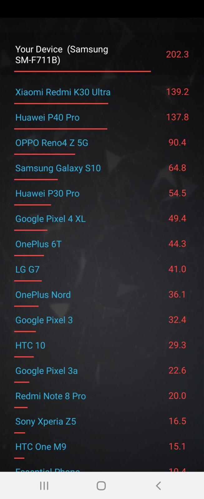 Обзор Samsung Galaxy Z Flip 3: складной смартфон для стильных (Screenshot 20210915 001649 scaled)