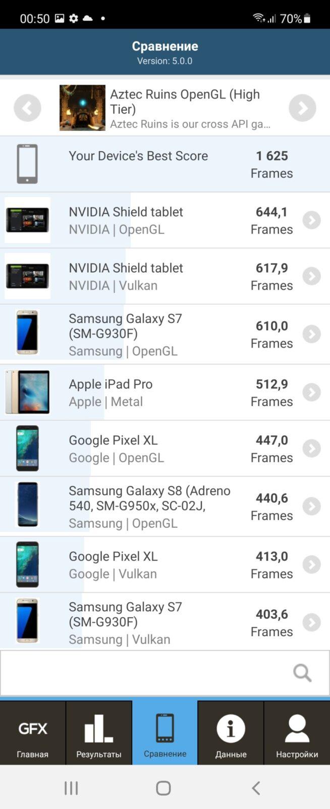 Обзор Samsung Galaxy Z Flip 3: складной смартфон для стильных (Screenshot 20210915 005036 GFXBench scaled)