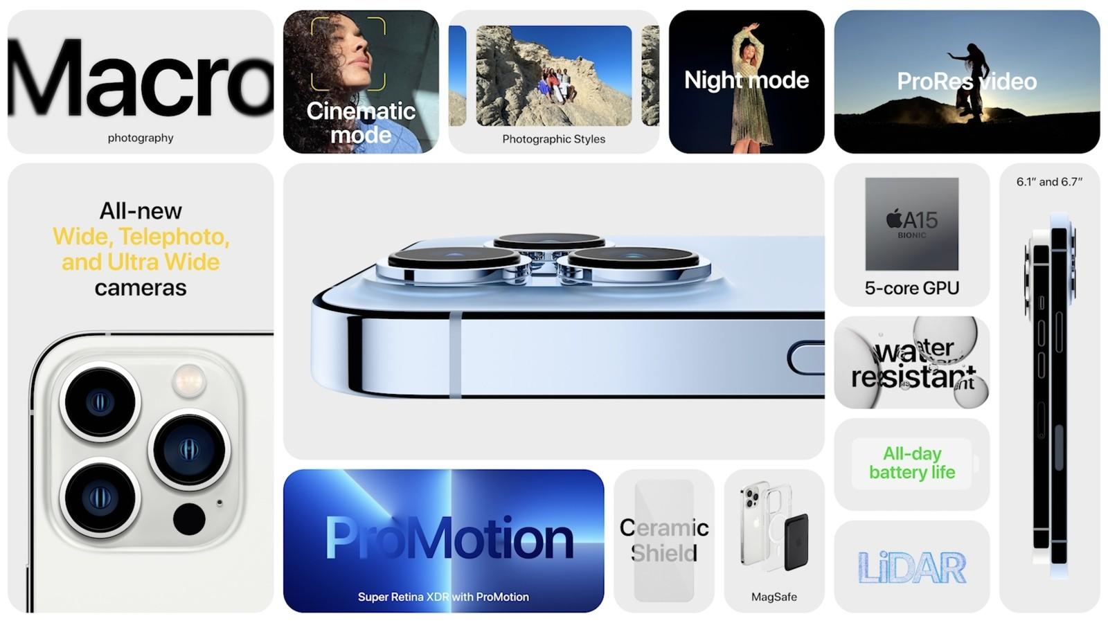 Взгляните на скрытые характеристики iPhone 13 (e q krtucaav4lu)