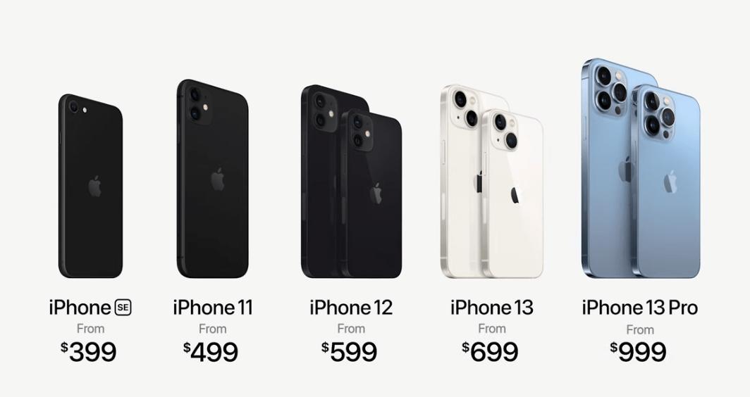 Apple показала iPhone 13 Pro и iPhone 13 Pro Max официально (image 15)