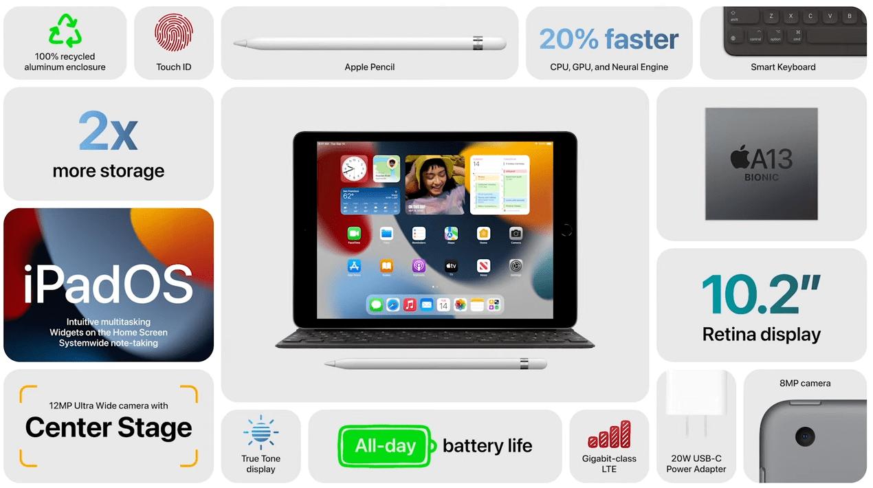 Всё, что показала Apple 14-го сентября: iPhone 13, Apple Watch series 7, новые iPad и iPad mini (image 3)