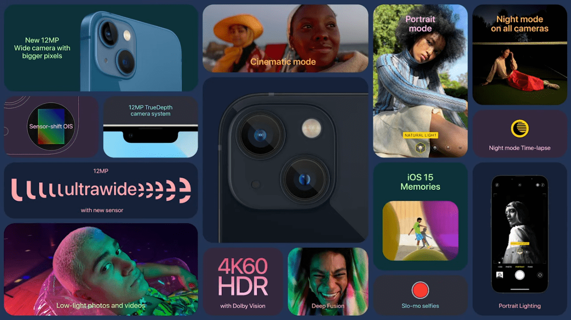Apple представила iPhone 13 и iPhone 13 mini (image 7)