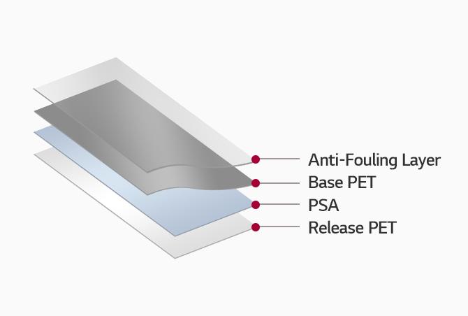LG заявляет, что ее складной дисплей тоньше и менее заметный, чем у конкурентов. (m 1 protectivefilm en)