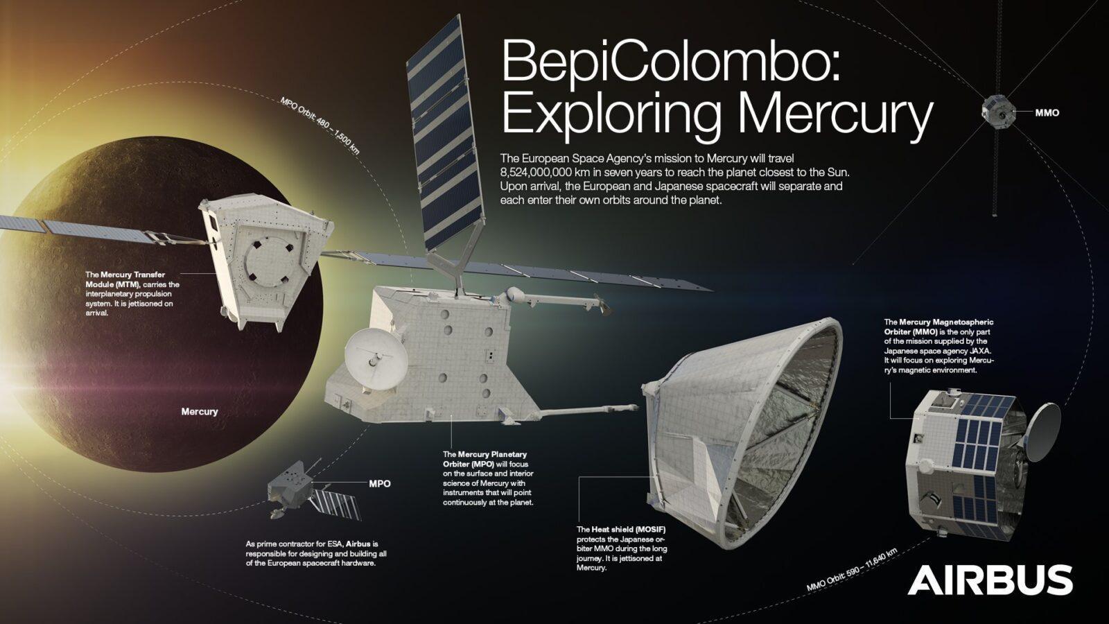 BepiColombo сделала первые снимки Меркурия (f674741935c9feff738e11197be6096b 1)