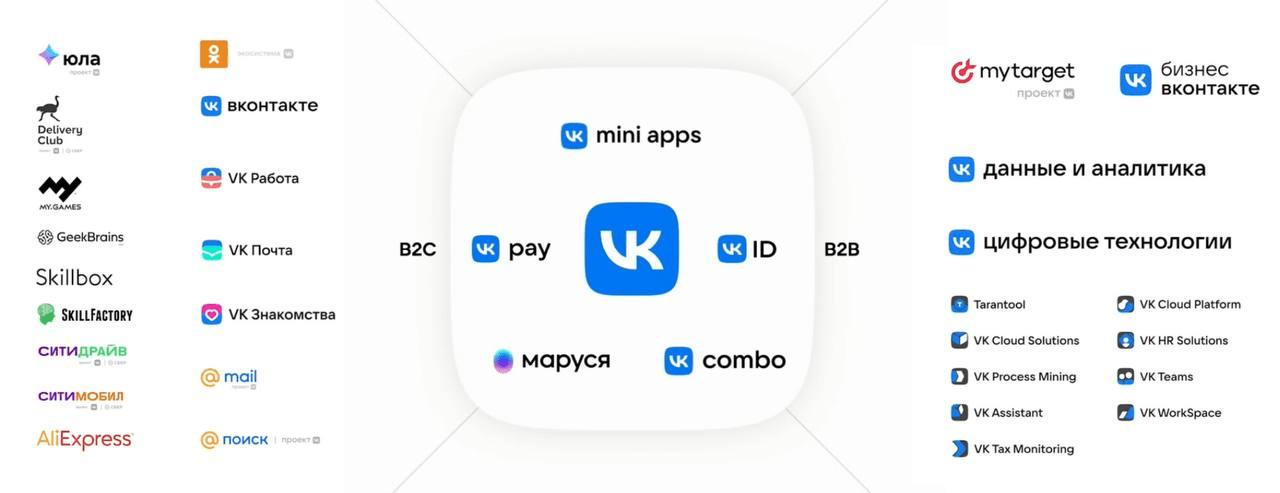Mail.Ru Group переименовали в VK (image 25)